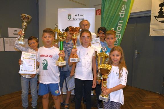 EU Youth Championship 2019